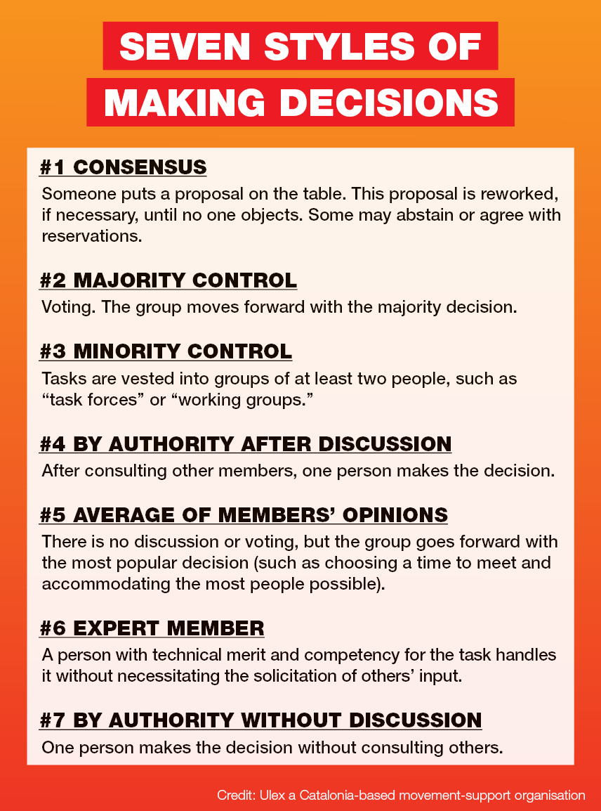 A chart detailing the seven different styles of making decisions